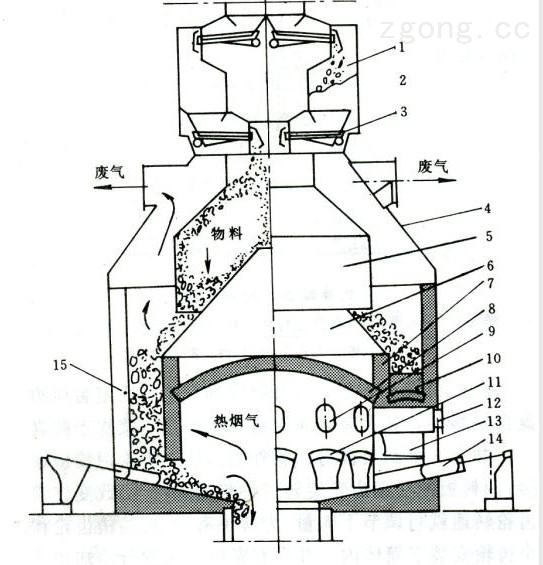 回转窑竖式预热器,竖式预热器结构图
